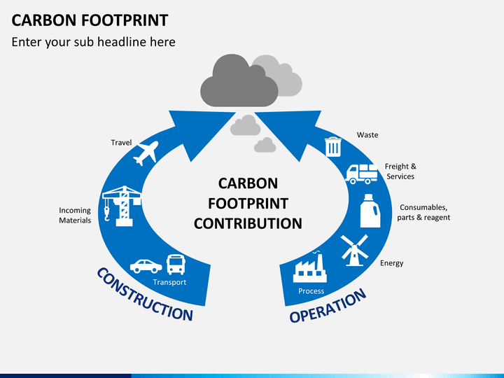 Carbon footprints powerpoint template sketchbubble carbon footprint ppt slide 2 pronofoot35fo Images