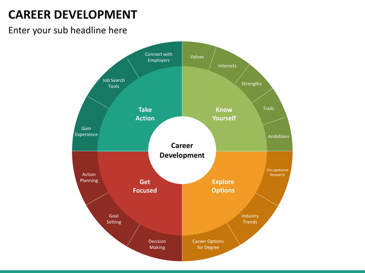career development powerpoint template