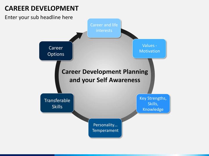 Career Development Powerpoint Template Sketchbubble