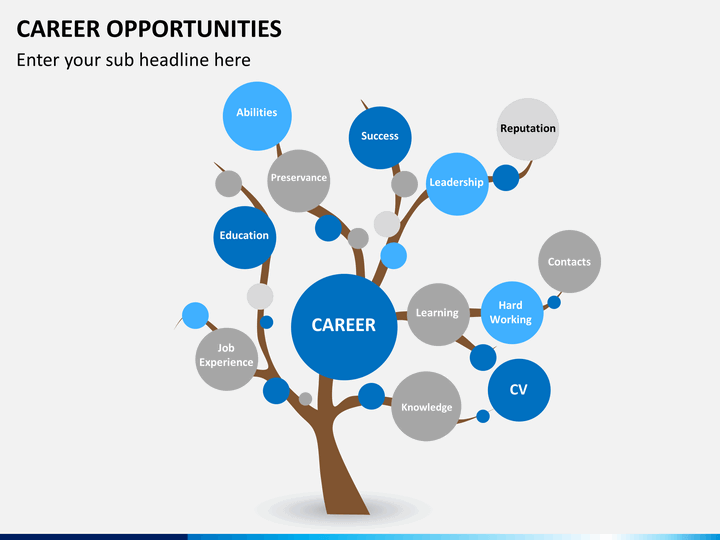 career opportunities powerpoint template