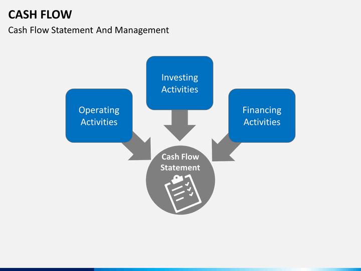Cash Flow PowerPoint Template | SketchBubble
