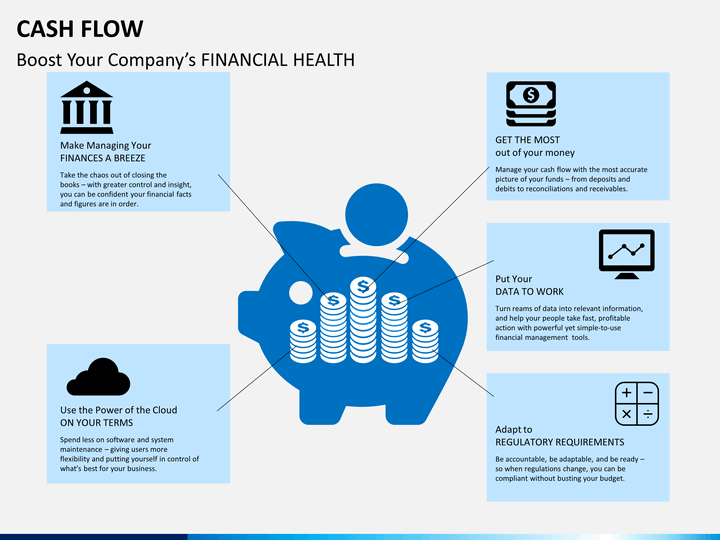 Cash And Go >> Cash Flow PowerPoint Template | SketchBubble