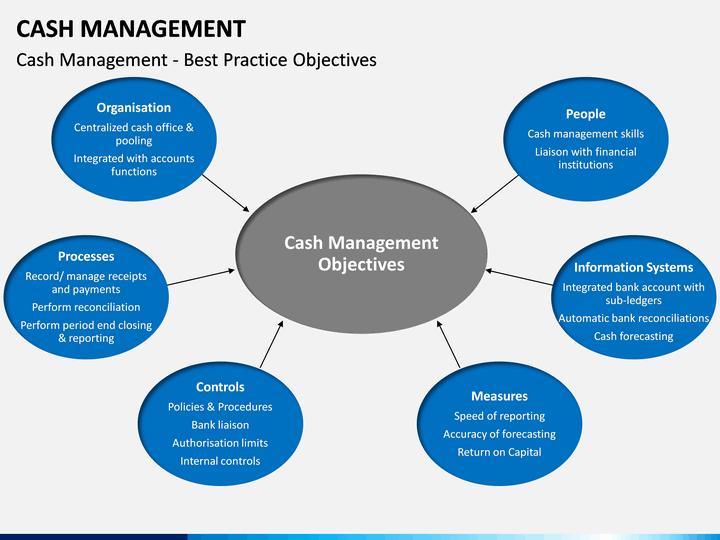 process flow diagram ppt template cash management powerpoint    template    sketchbubble  cash management powerpoint    template    sketchbubble