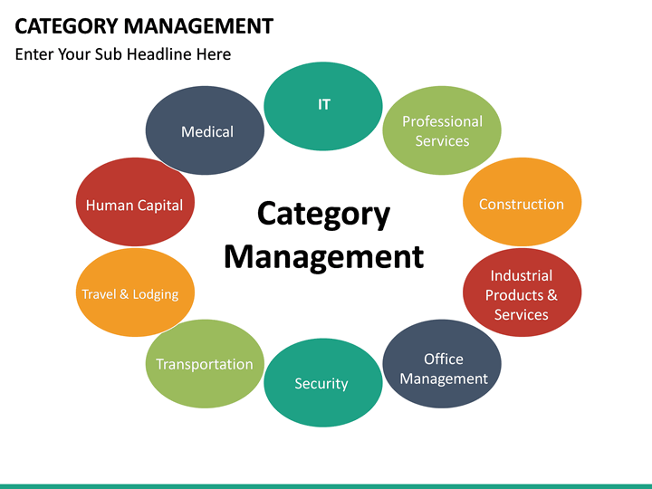 category category management powerpoint template sketchbubble 2407