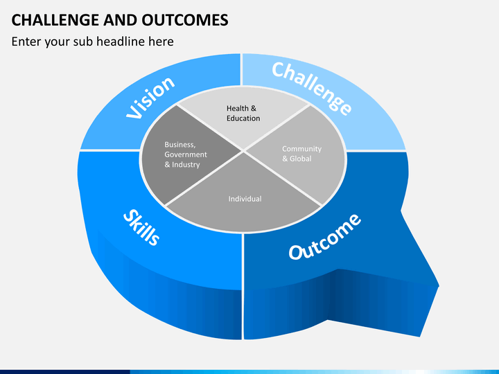 Challenge and outcome powerpoint template sketchbubble challenge and outcome ppt cover slide challenge and outcome ppt slide 1 toneelgroepblik Images