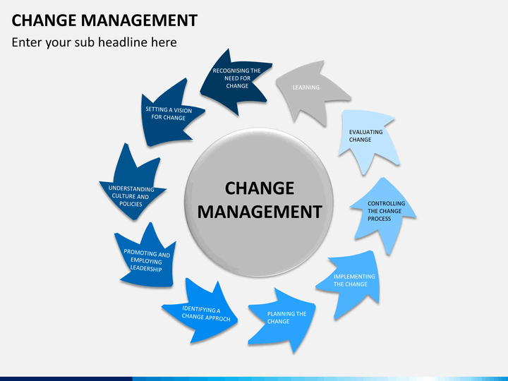 change management powerpoint template sketchbubble
