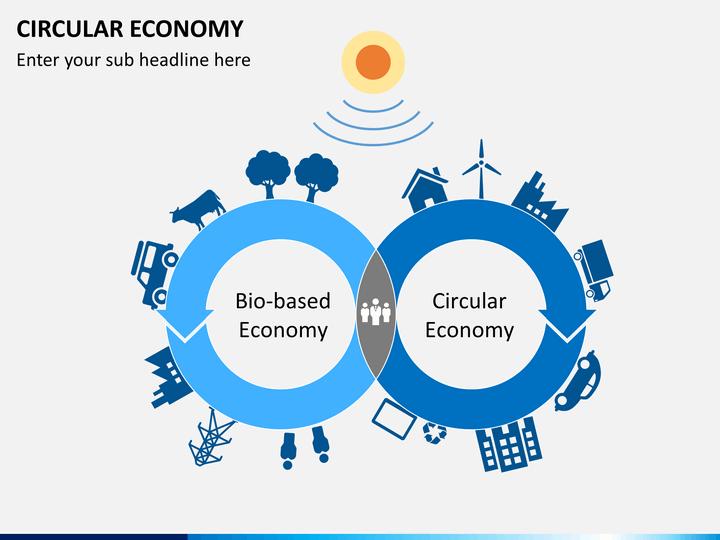 Circular economy powerpoint template sketchbubble circular economy ppt slide 2 toneelgroepblik Images