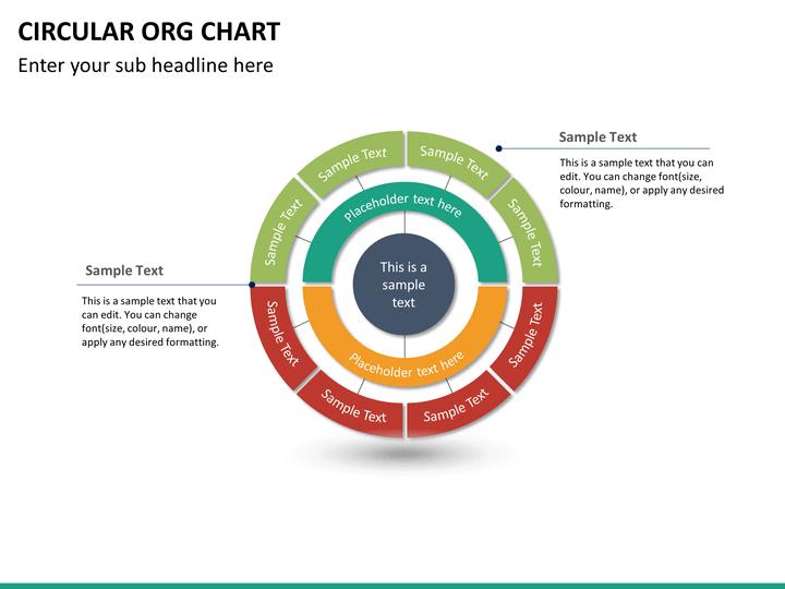 Circular ORG Chart PowerPoint Template : SketchBubble