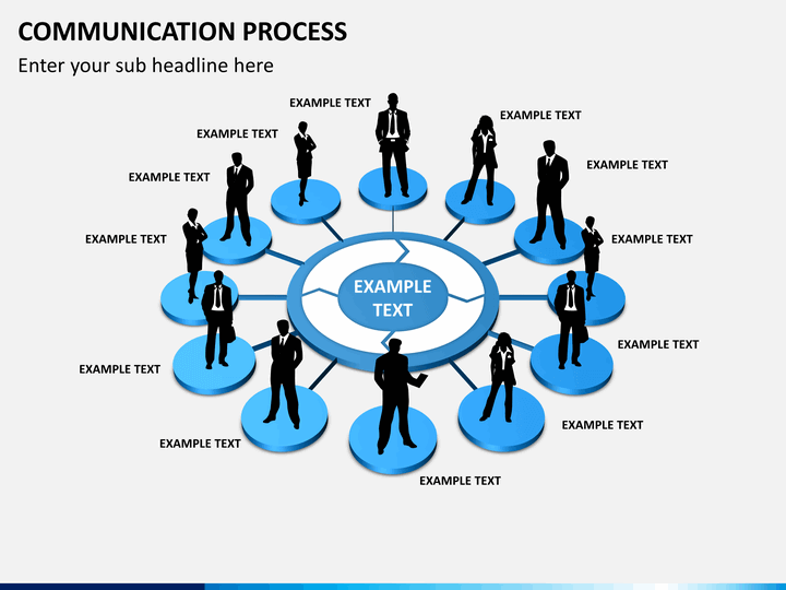 process of communication The essential elements of the process of communication are the message, the sender, encoding, the channel, the receiver, decoding chapter summary.