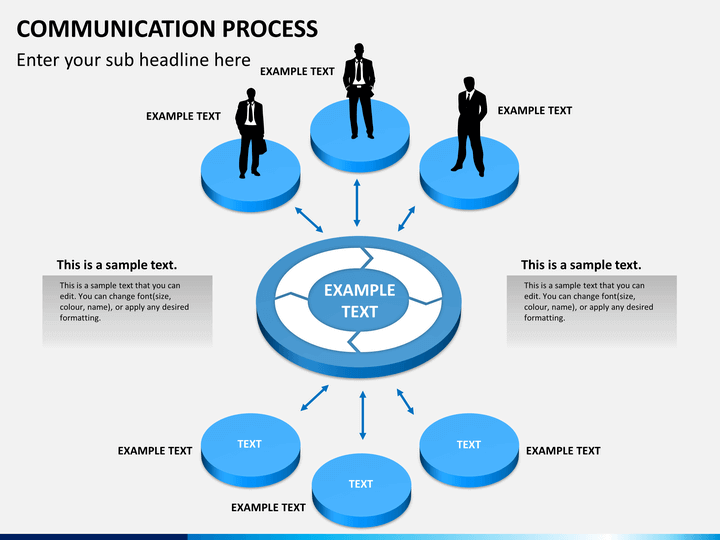 the process of communication This communication process helps you to undertake communications management for your team.