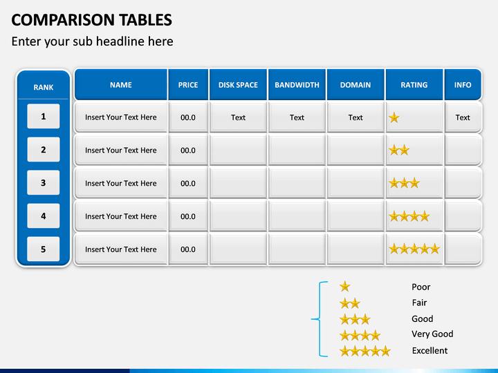 Comparison Tables PowerPoint   SketchBubble