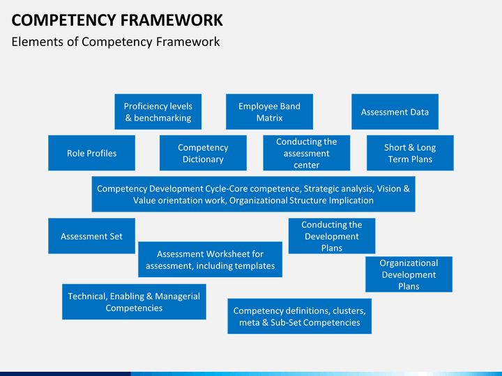 competency 4 41 use practice experience and theory to inform scientific inquiry and research 42 apply critical thinking to engage analysis in quantitative and qualitative.