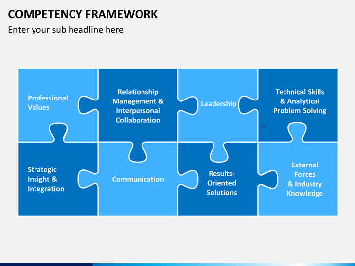 strategic planning frameworks