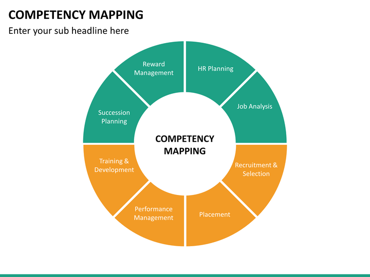 competancy mapping International journal of engineering, economics and management volume 1, issue 1, sep-2012 14 competency mapping drpnagarajan drgwiselin jiji.