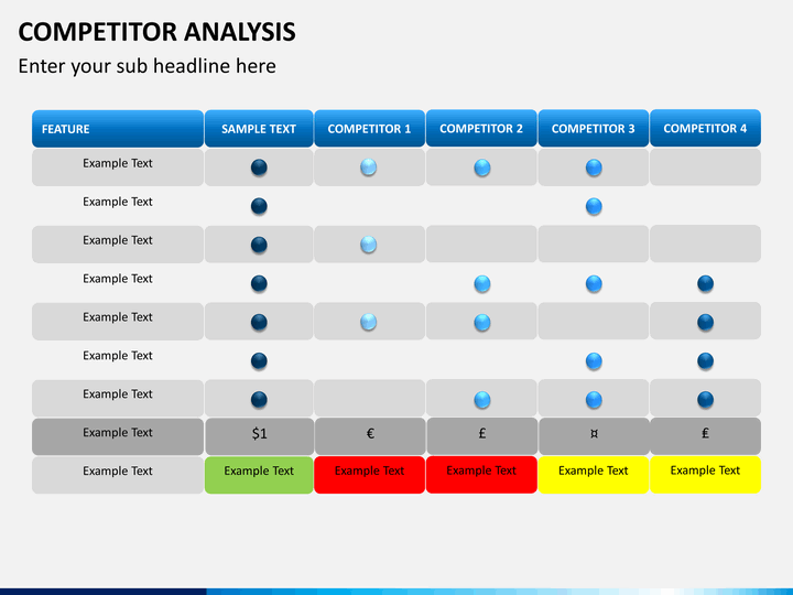 Competitor Analysis PowerPoint Template – Competitors Analysis Template