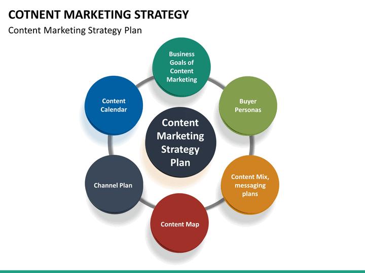 marketing strategies of banglalion
