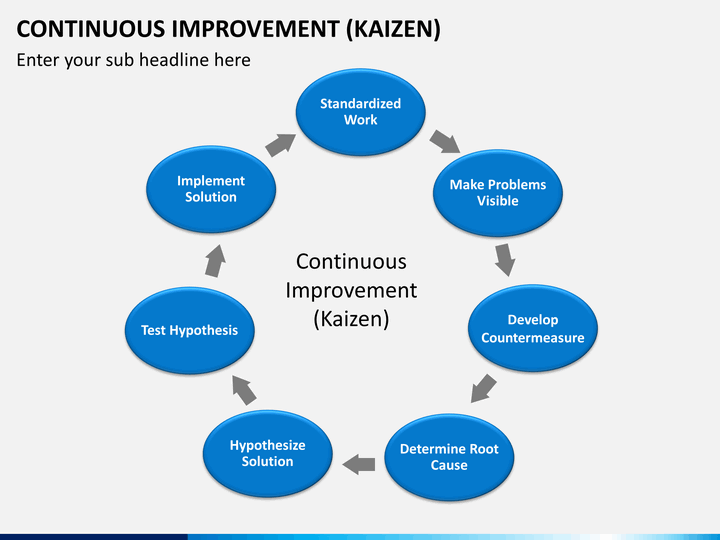 continuous improvement powerpoint template sketchbubble