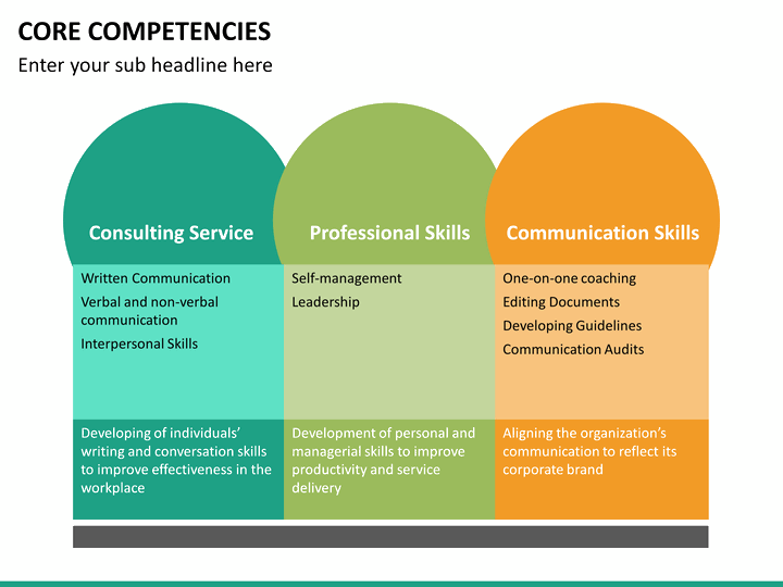 core competencies Competencies in curriculum development zhou nanzhao  from a sociologist perspective, core competencies imply empowerment of individuals and.
