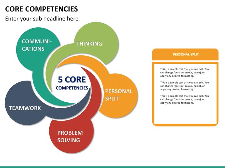 Core Competencies PowerPoint Template | SketchBubble