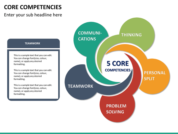 core competencies powerpoint template