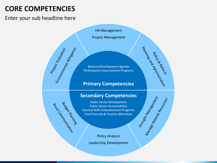 core competency Core competency framework for pharmacists 2013 the pharmaceutical society of ireland the pharmaceutical society.