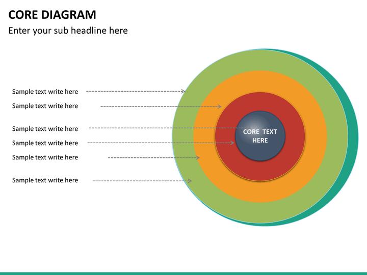 Core    Diagram    PowerPoint   SketchBubble