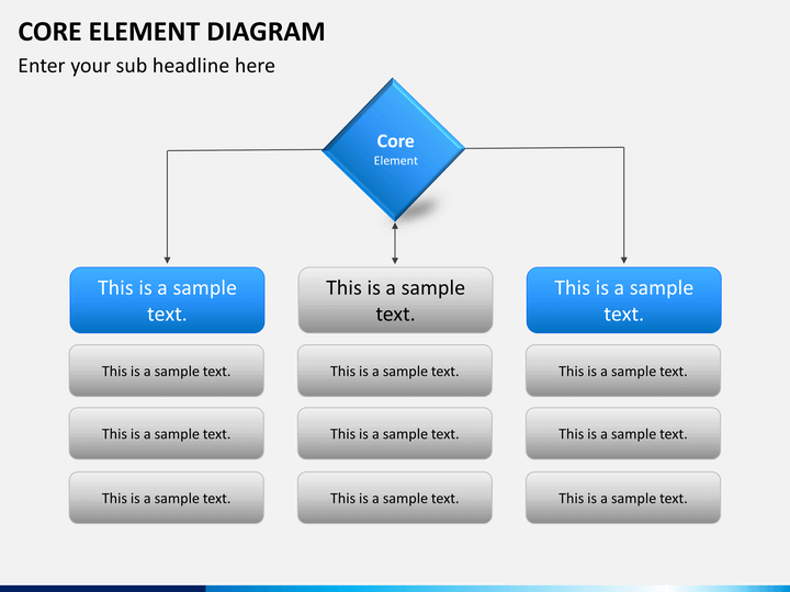 Core Element Diagram Powerpoint