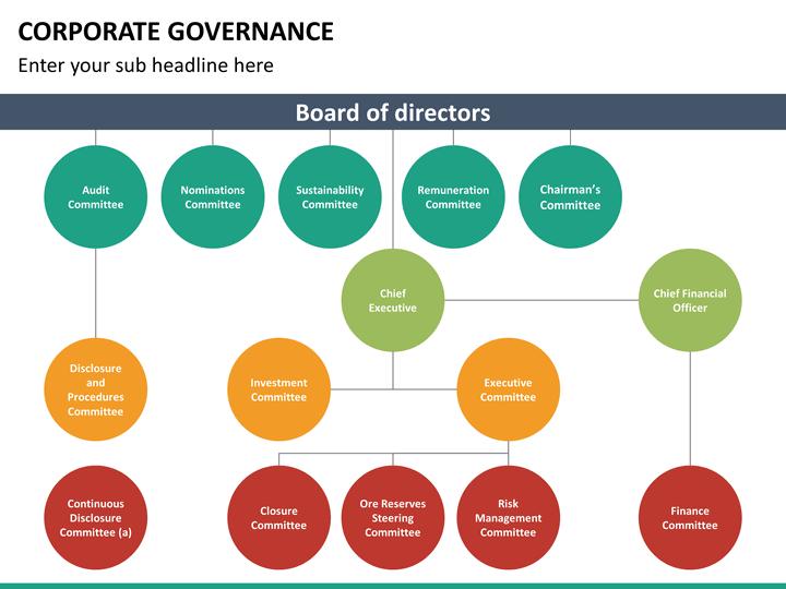 Best corporate governance awards.