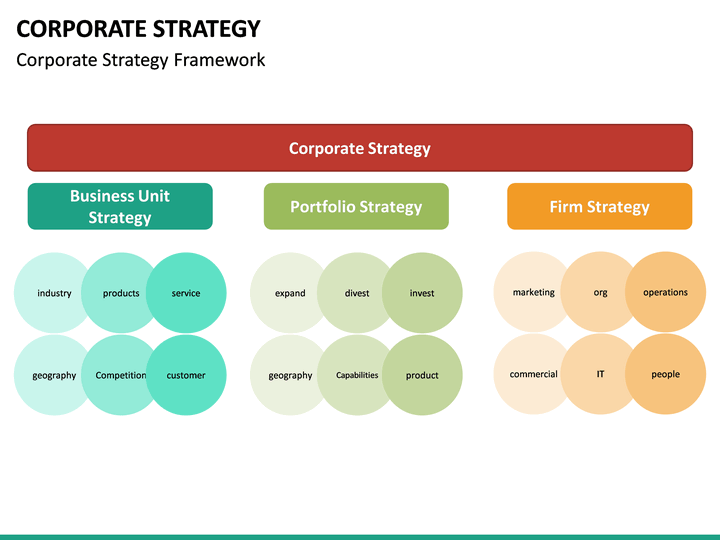 what is adidass corporate strategy Corporate governance general approach our a direct outcome of our business strategy 'creating the new'.
