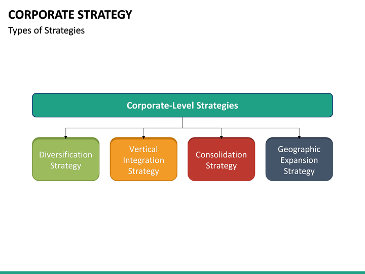 corporate strategies Sandler training provides sales training, management training, customer service training, and professional development for individuals and organizations in naperville, il.