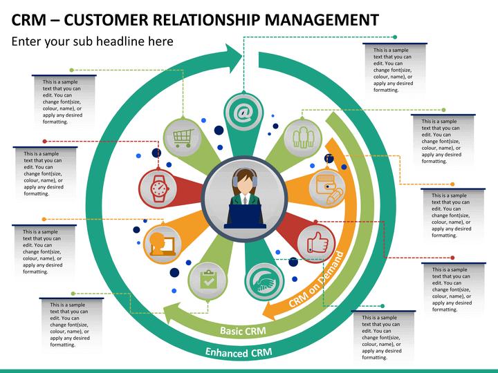 customer relationship mangement  crm  powerpoint template