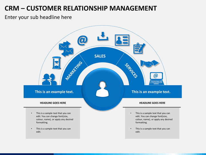 presentation on customer relationship management