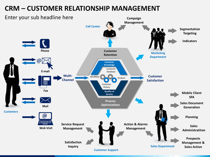 Customer Relationship Mangement (CRM) PowerPoint Template ...