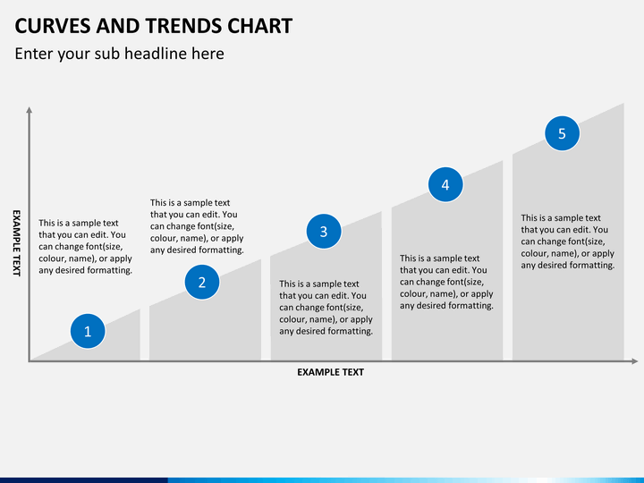 Curve And Trends Charts Powerpoint Template