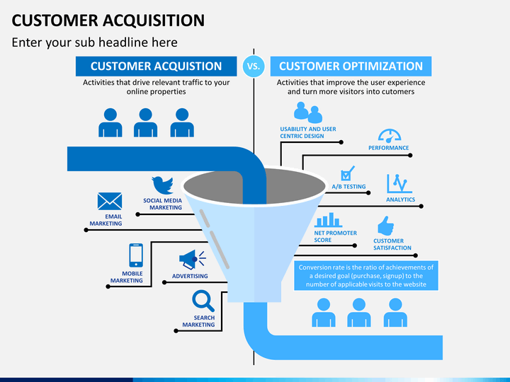 Customer Acquisition Powerpoint Template Sketchbubble
