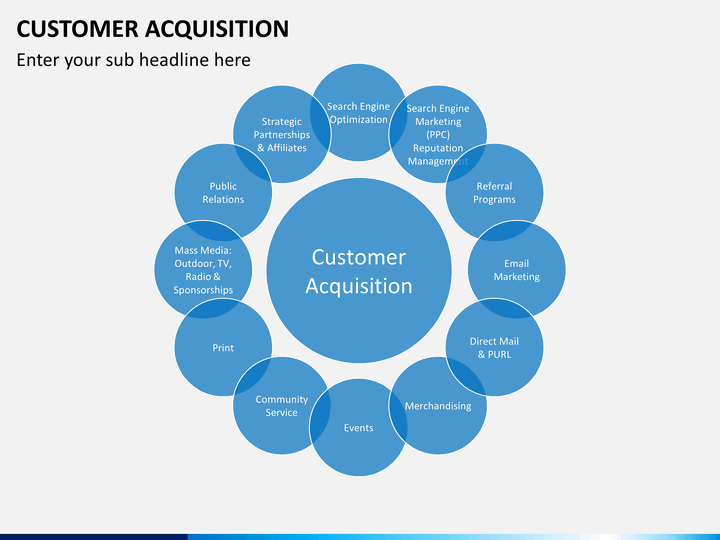 internet customer acquisition strategy at bankinter Bankinter: growing through small and medium enterprises growing through small and medium enterprises case study internet customer acquisition strategy at.