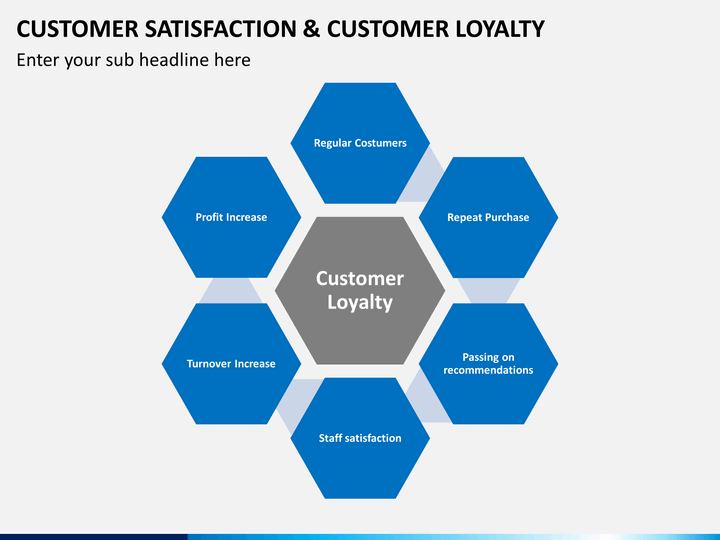 customer satisfaction  u0026 customer loyalty powerpoint