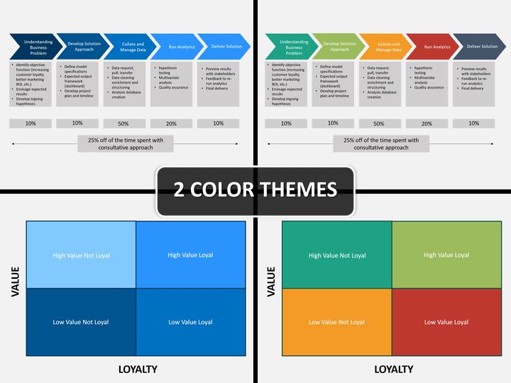 Customer segmentation PPT cover slide