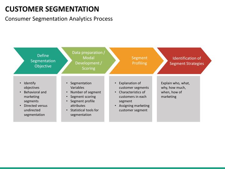customer segmentation powerpoint template