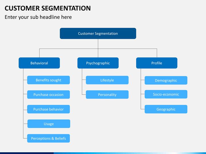 customer segmentation slide2