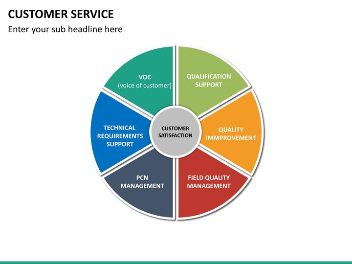 Service presentation powerpoint