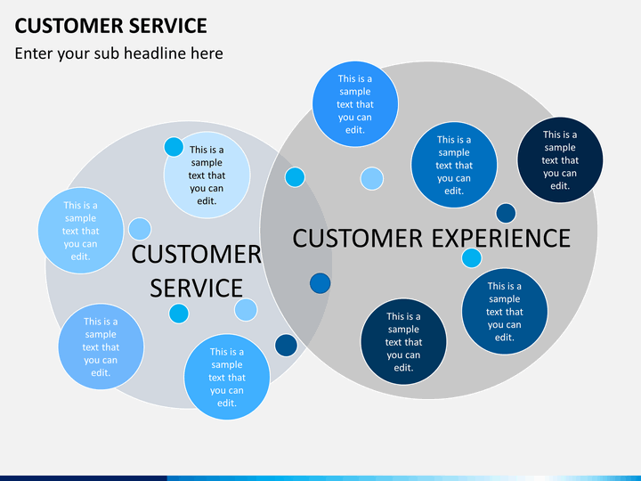 Customer Service PowerPoint Template | SketchBubble