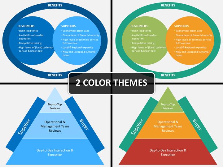 Customer supplier model PPT cover slide