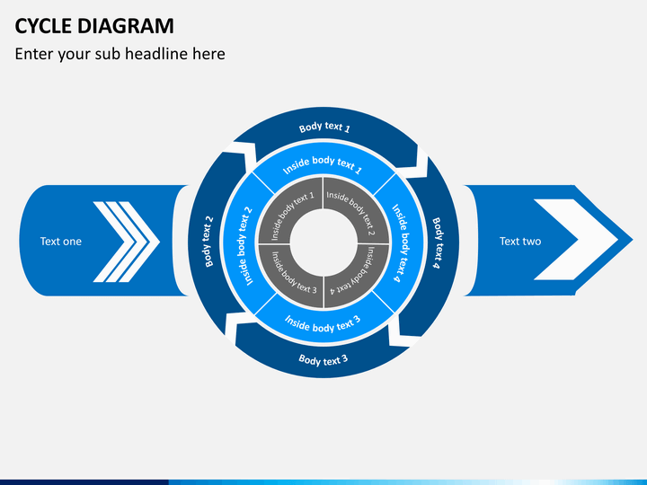 powerpoint cycle diagrams