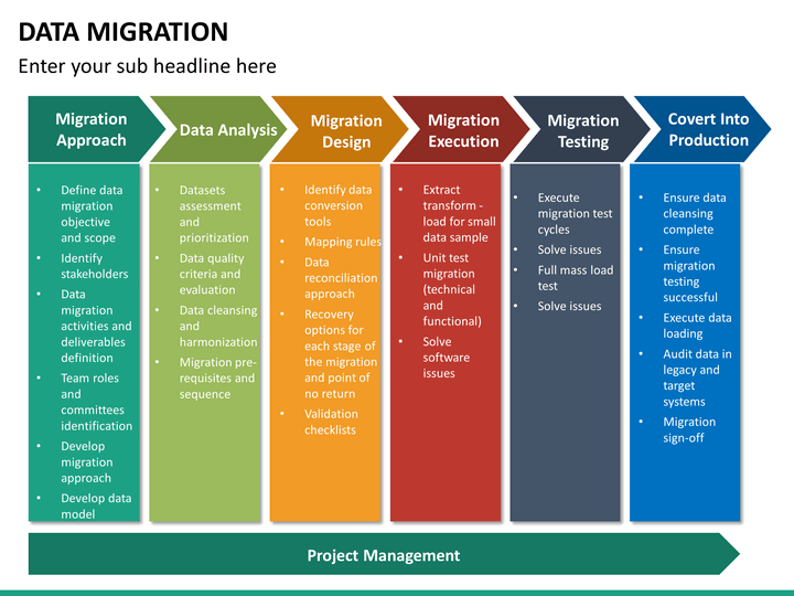 Data Migration Powerpoint Template  Sketchbubble. Different Types Of Bachelor Degrees. Pittsburgh Pa Law Firms Rat Terrier Allergies. Construction Storage Containers. Business Lawyer Denver Backup Exec Encryption. Microsoft Infopath 2010 Training. Best Mobile Credit Card Processing. University Of Florida Social Work. Backup Devices For Servers Picton Car Rental
