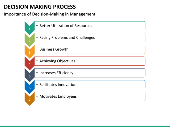 decision making process powerpoint template