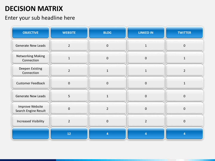 Powerpoint decision matrix sketchbubble for Decision matrix template free download