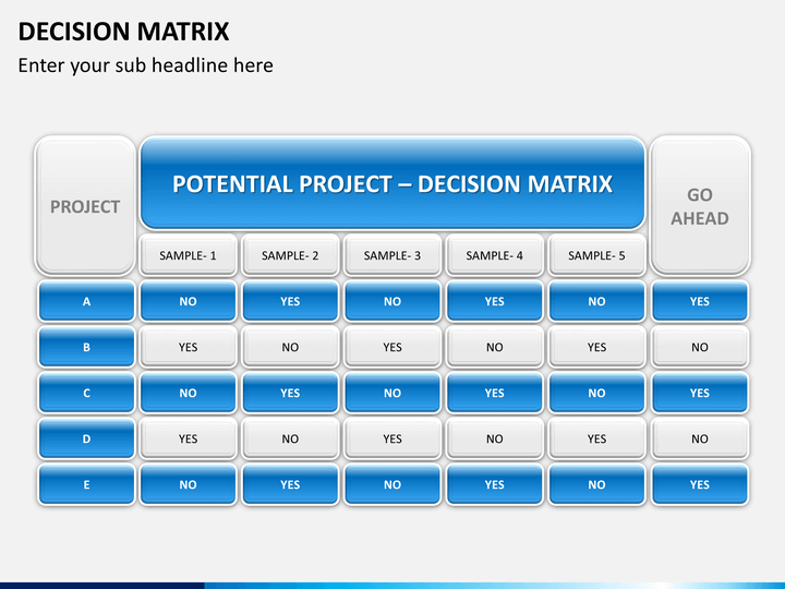 powerpoint decision matrix sketchbubble. Black Bedroom Furniture Sets. Home Design Ideas