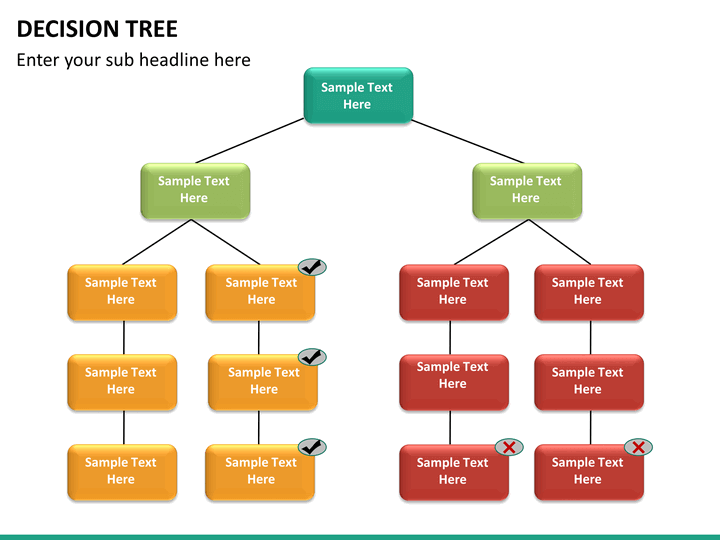 Simple Decision Tree Template