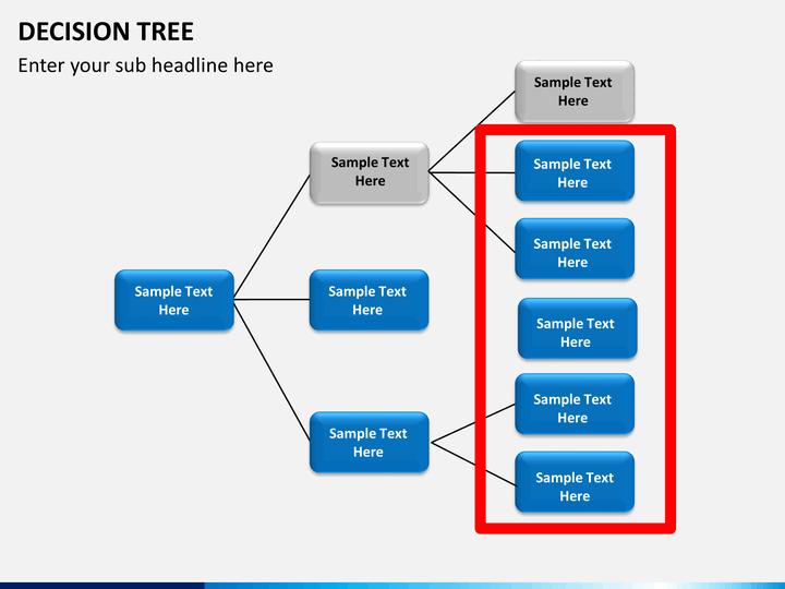 Decision Tree Powerpoint Template Sketchbubble